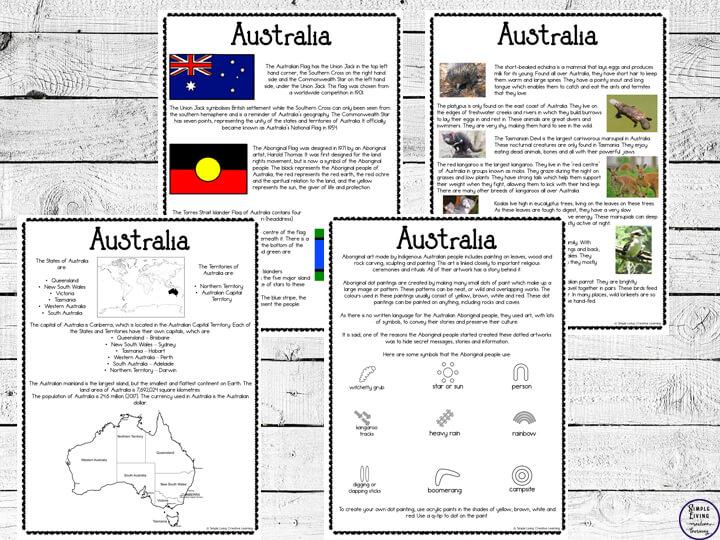 Australia lap book