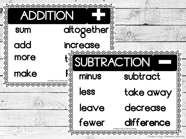 Printable Maths Posters ~ Addition and Subtraction
