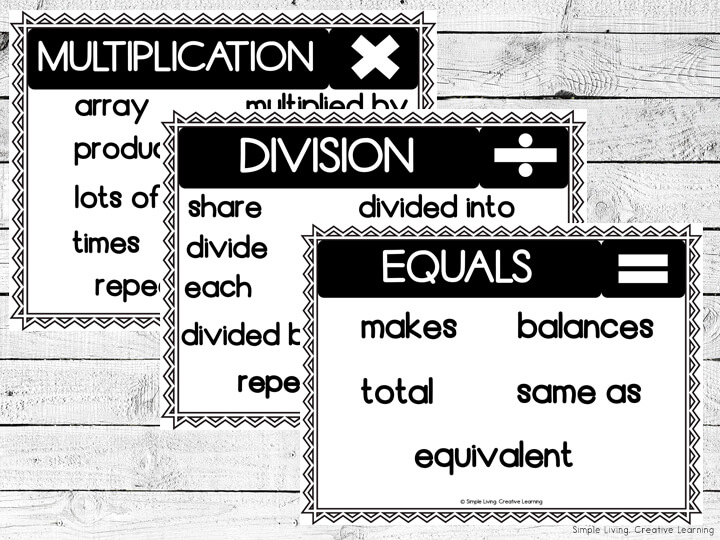 Math Posters - Division and Multiplication