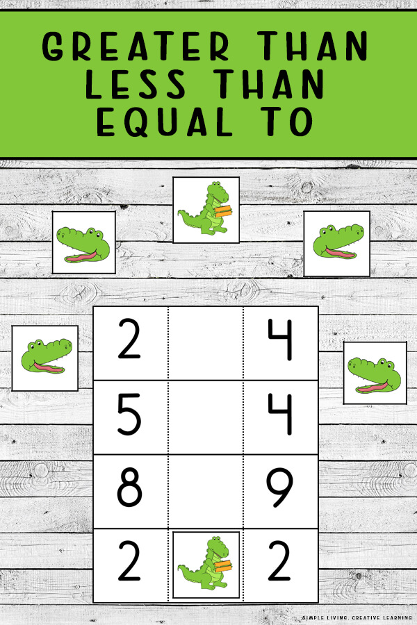 Printable Greater Than, Less Than, Equals to Printables