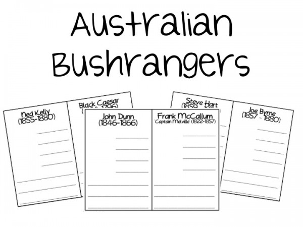 ned kelly coloring pages - photo#33