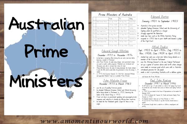Australian Prime Minister Cards