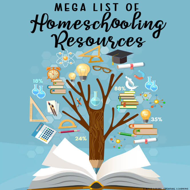 Mega List of Homeschooling Resources