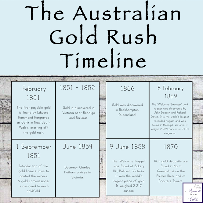 These Australian Gold Rush Timeline Cards are a great way to learn the history of gold in Australia.