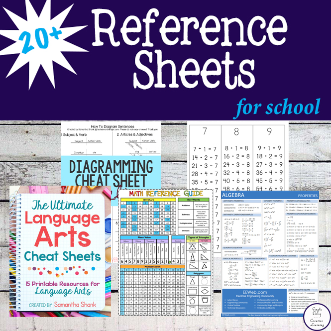 'Cheat Sheets' or reference sheets are a great to have on hand for quick reference as well as a great way to help refresh your students memories. They are especially good for the visual learners.