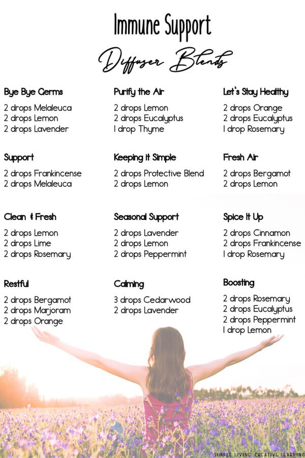 Immune Support Diffuser Blends