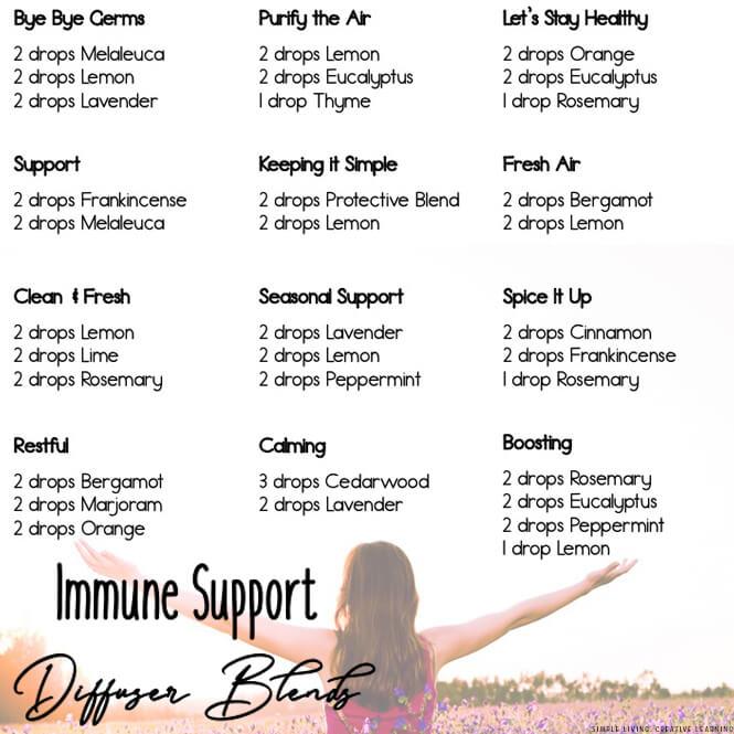 Immune Support Diffuser Blends